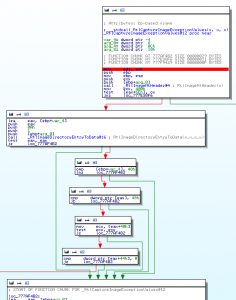RtlCaptureImageExceptionValues flow graph excerpt