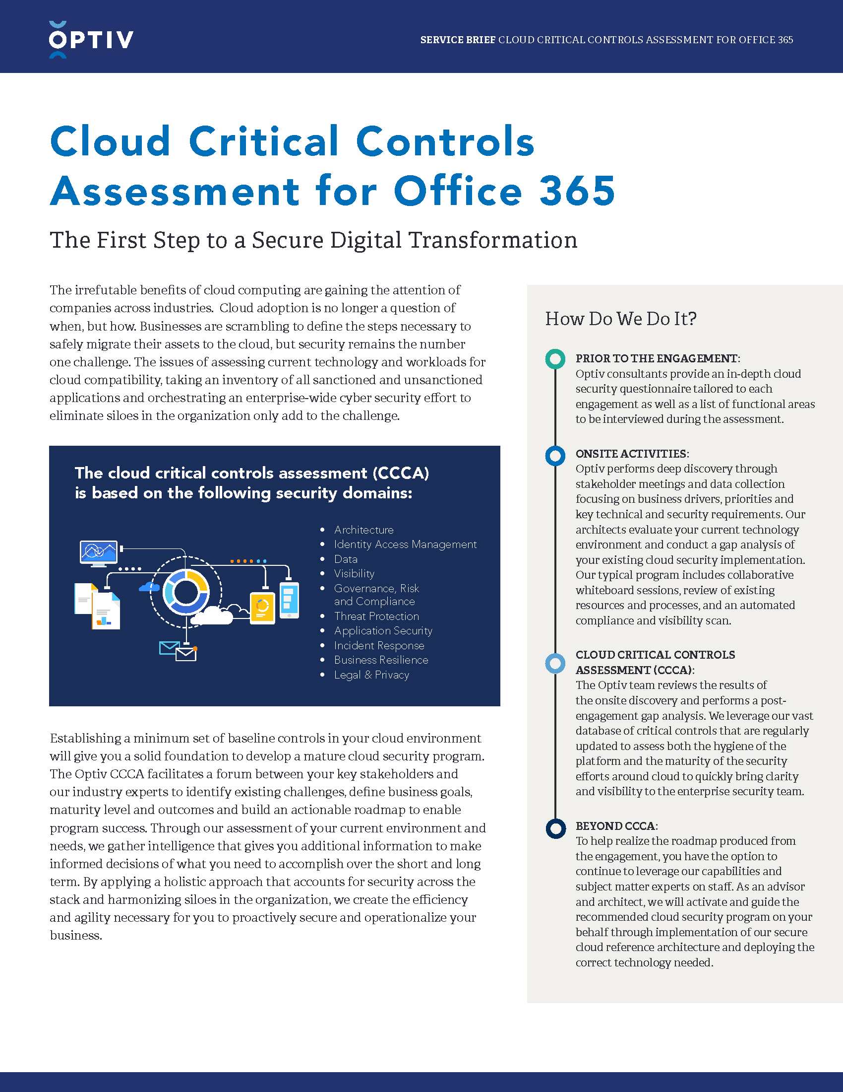 Cloud Critical Controls Assessment For Office 365 Data Security Program The Optiv Facilitates A Forum Between Your Key Stakeholders And Our Industry Experts To Identify Existing