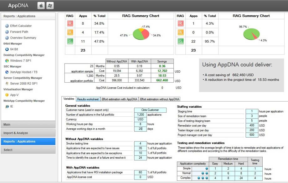 AppDNA Application Report